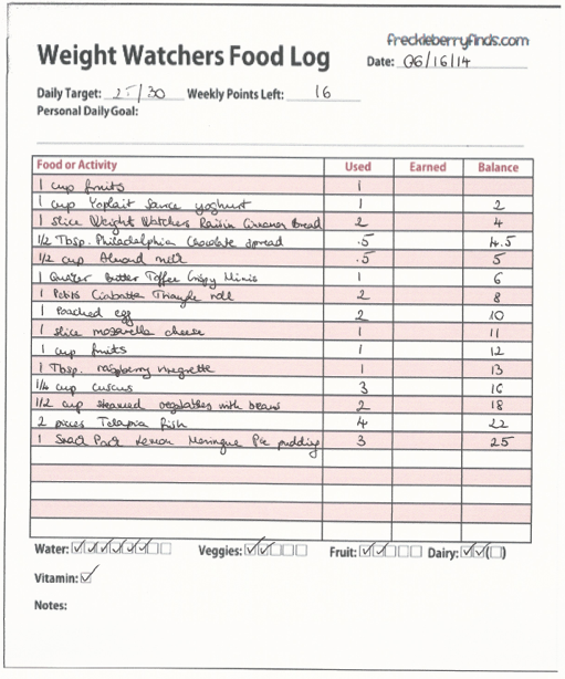 weight watchers point system chart pdf