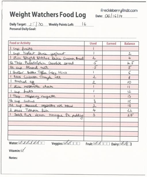 Food Log_06.16.2014